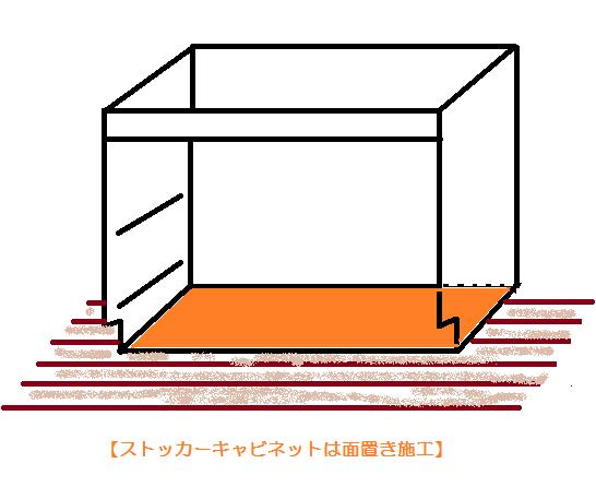 キッチンリフォーム 施工 注意①